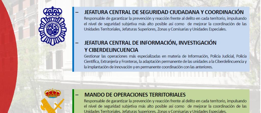 CAMBIOS-MINISTERIO-DEL-INTERIOR.INOPOL